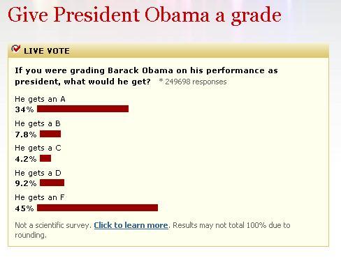 obama-poll-2