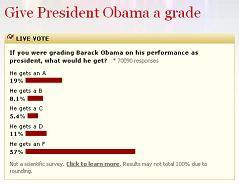 obama_msnbc_poll